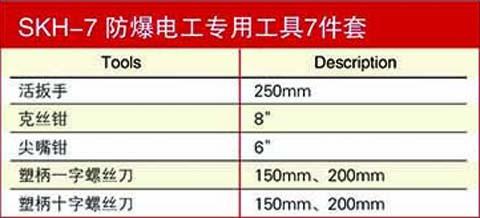 电工专用防爆工具7件套规格
