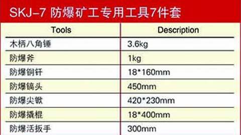 矿工专用防爆工具7件套规格