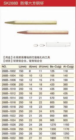 防爆六方銅釬規格