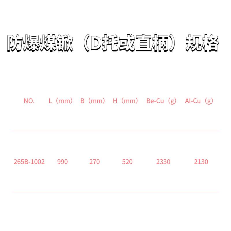 防爆煤锨(D托或直柄)規格