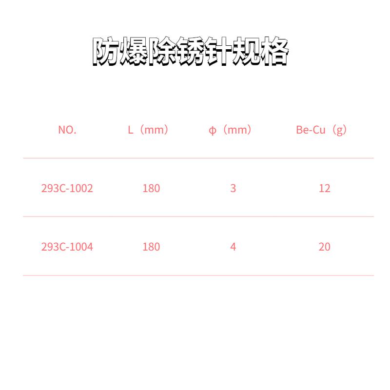 防爆除锈针规格