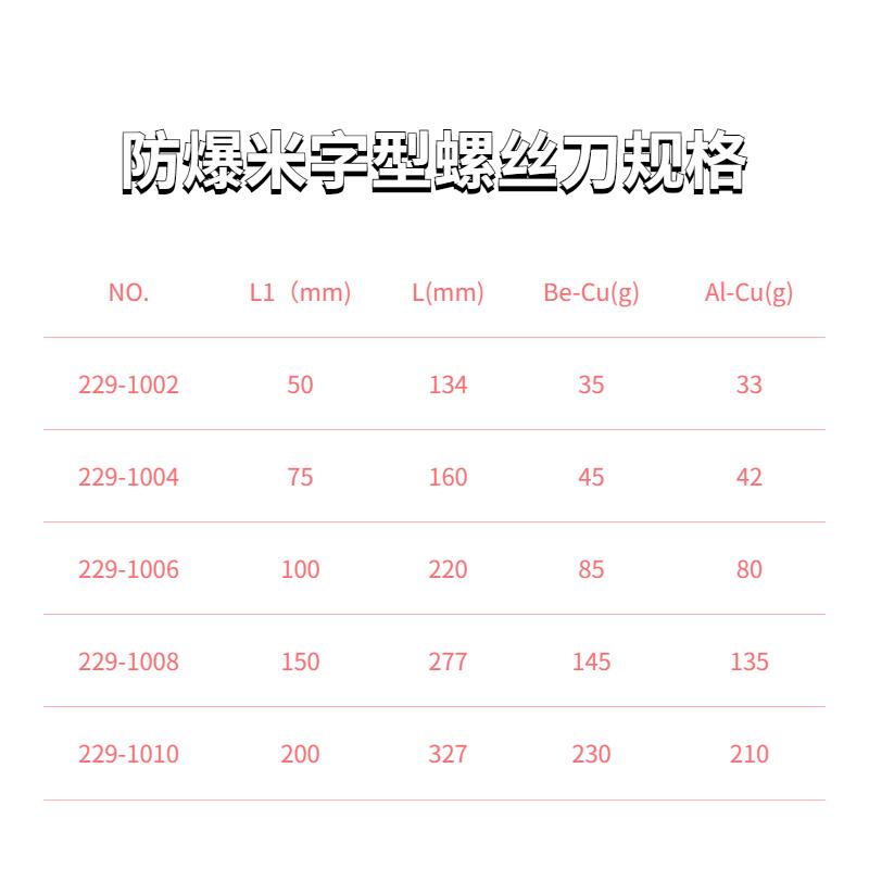 防爆米字型螺丝刀规格